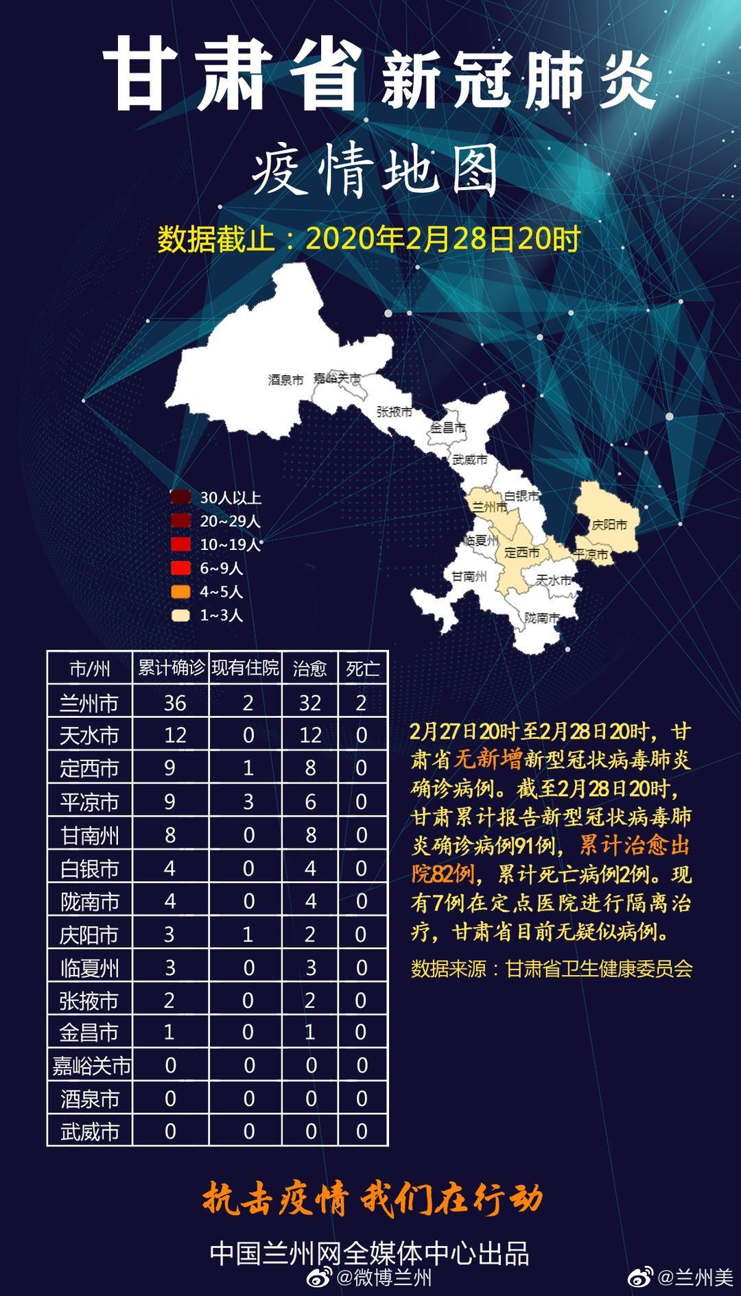 【图解 | 甘肃省新冠肺炎疫情地图(截至2月28日20时)
