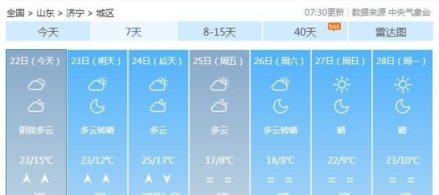 最低8℃,冷空气来袭!济宁天气本周疯狂大变脸