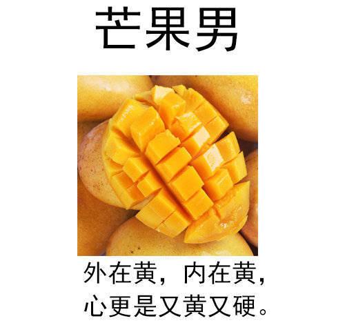 如果把男生比作一种水果,你喜欢哪一个?!!
