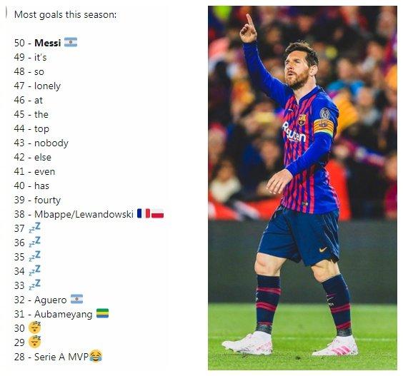 梅西的赛季总结