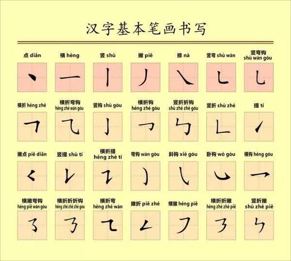 表情 汉字笔顺规则 笔顺 汉字 识字 新浪网 表情