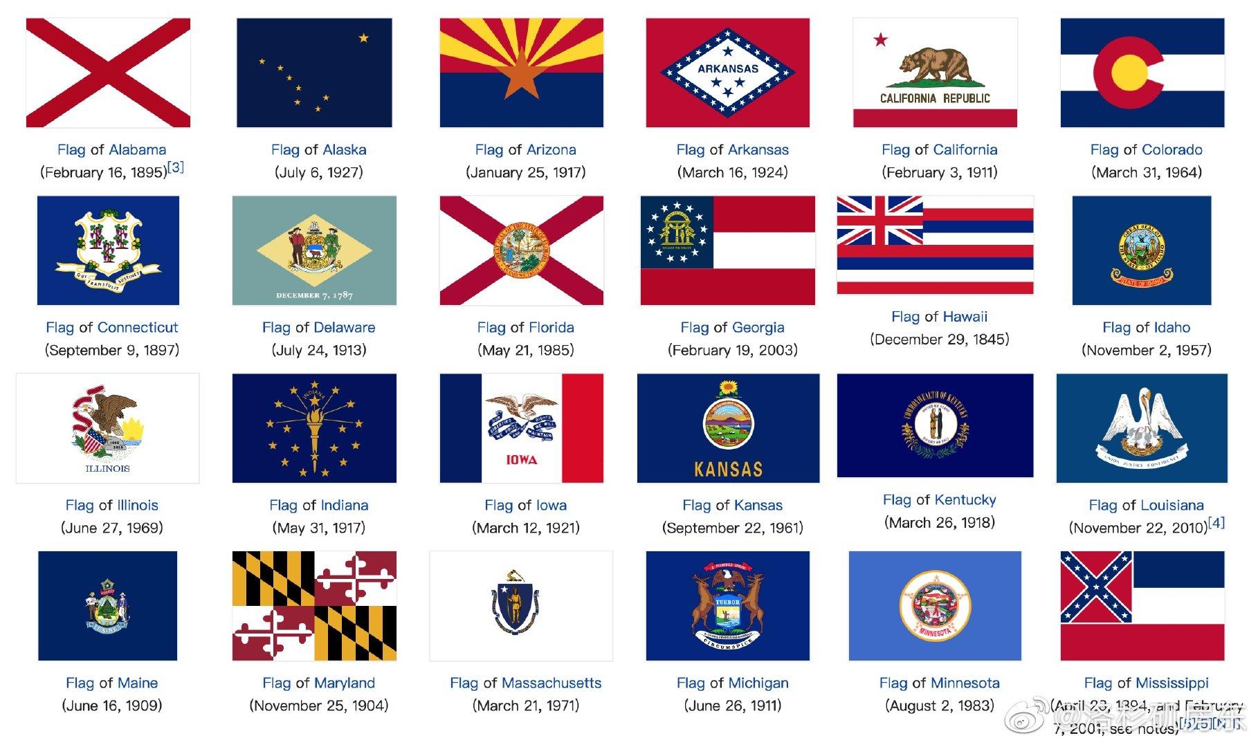 美国各州州旗,我最喜欢的是阿拉斯加州旗(图3),非常有代表性