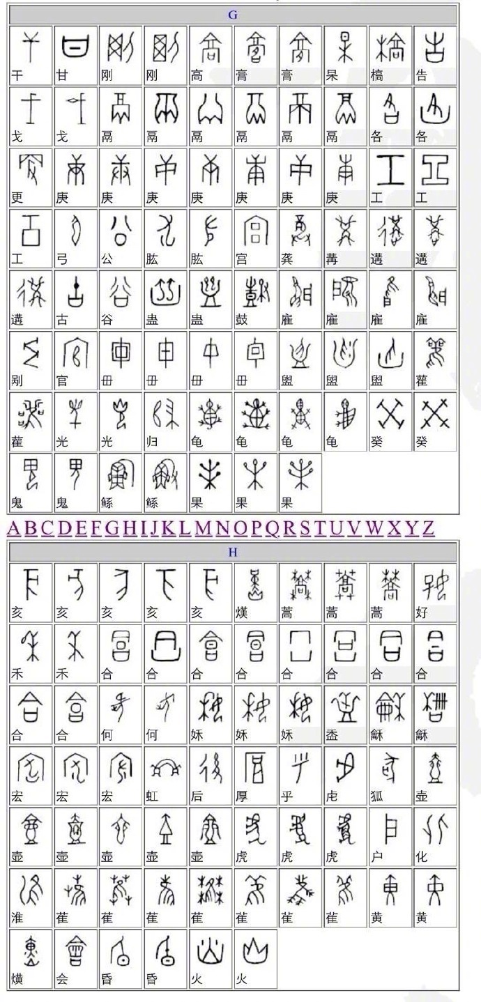 甲骨文,汉字对应表,你认识哪几个?
