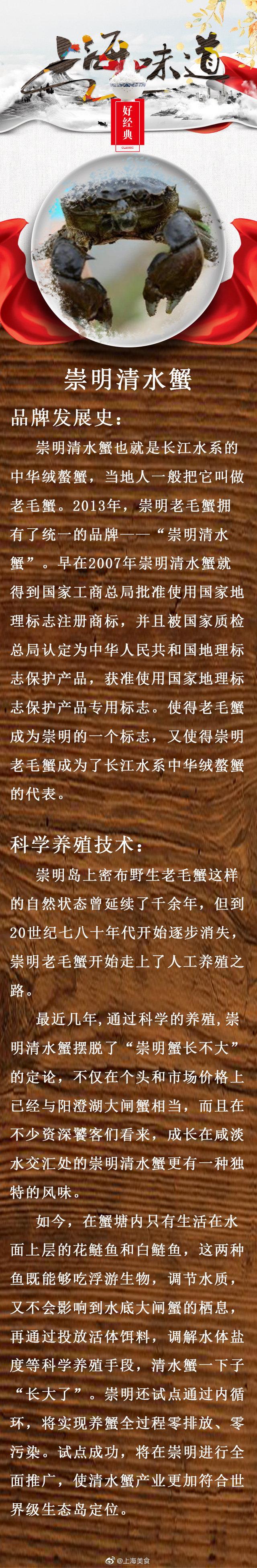 清蒸大闸蟹食材PK结果公布,一起了解美食背后的故事