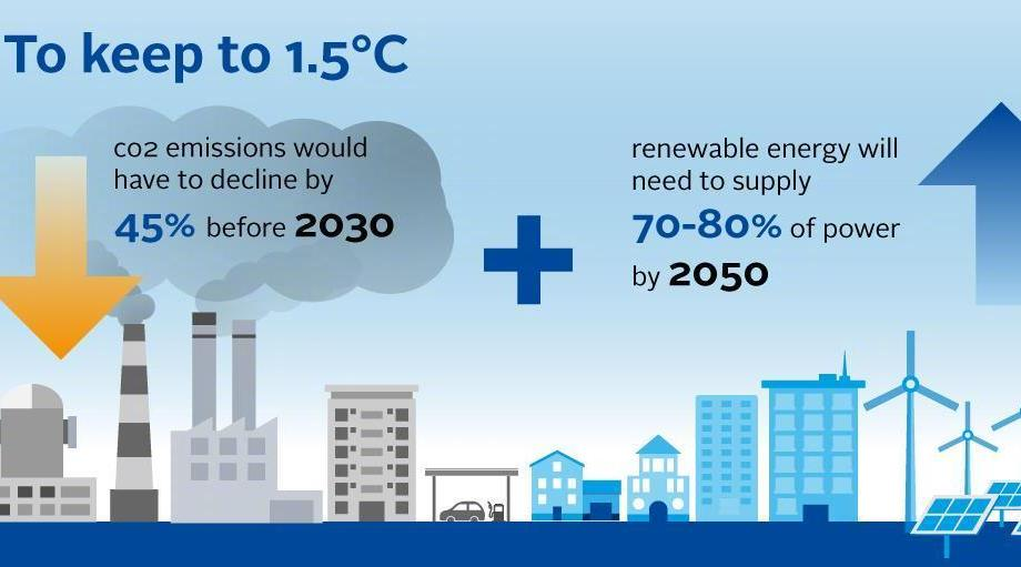 联合国政府间气候变化专门委员会(IPCC)今天将在日内瓦发布最新报告