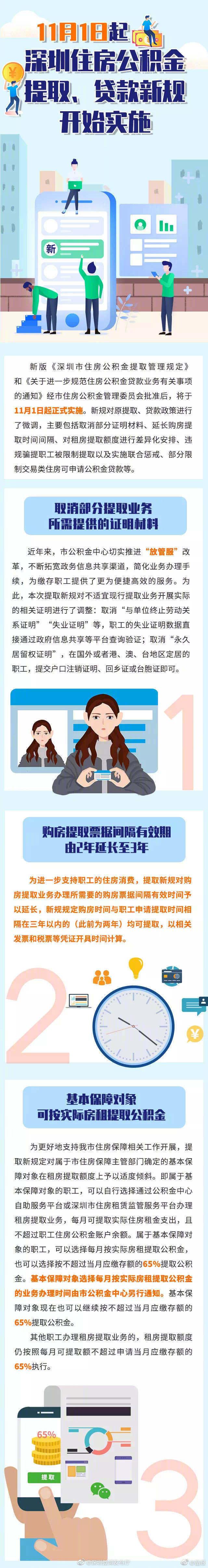 深圳公积金提取、贷款新规下月起实施