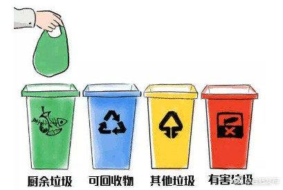 合肥强制垃圾分类来了!扔错或罚200元!正公开征求意见