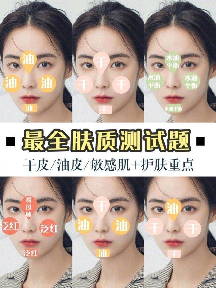 超详细肤质测试题不同肤质护肤重点