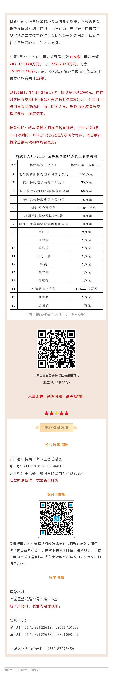 上城区慈善总会接收社会捐赠情况公示 (截至2月27日15时)