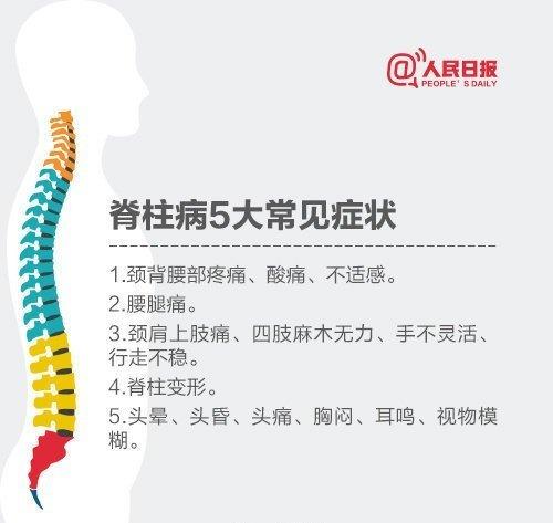 久坐加跷二郎腿很容易伤到脊柱!哪些姿势最伤脊柱