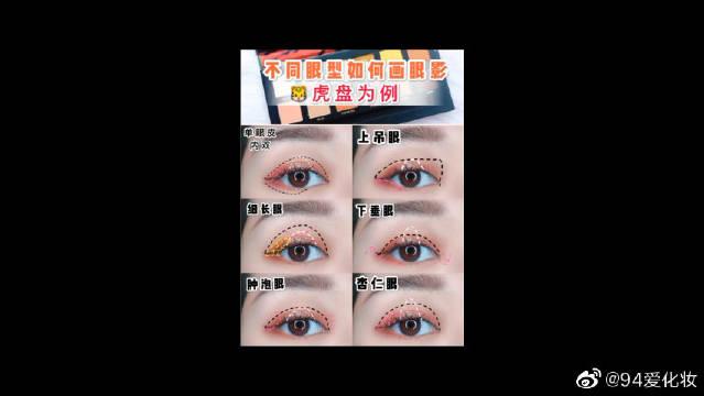 你知道自己是什么眼型吗?不同眼型如何画眼影?你学会了吗?