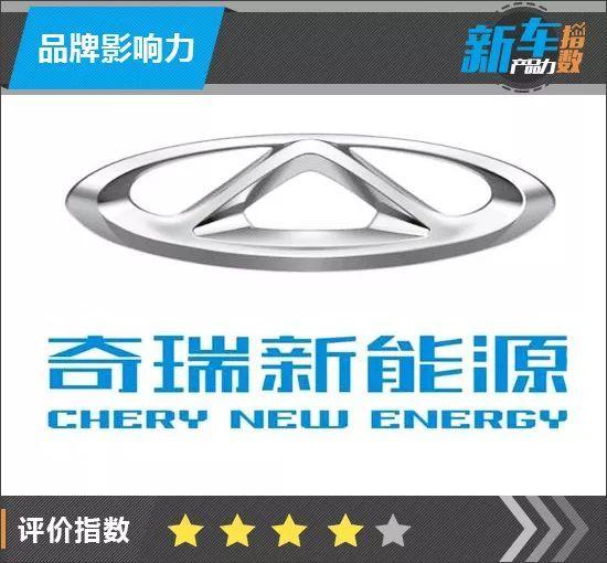 新车产品力指数:奇瑞瑞虎e