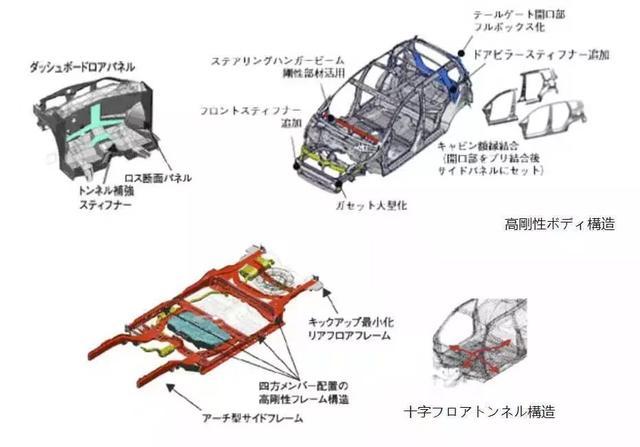 新飞度何止1.0T?本田或推飞度Type R