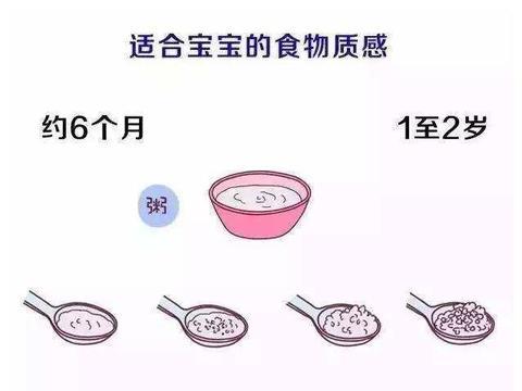 7个月宝宝别只吃米粉了,这样搭配,补充DHA,每一口都能量满满