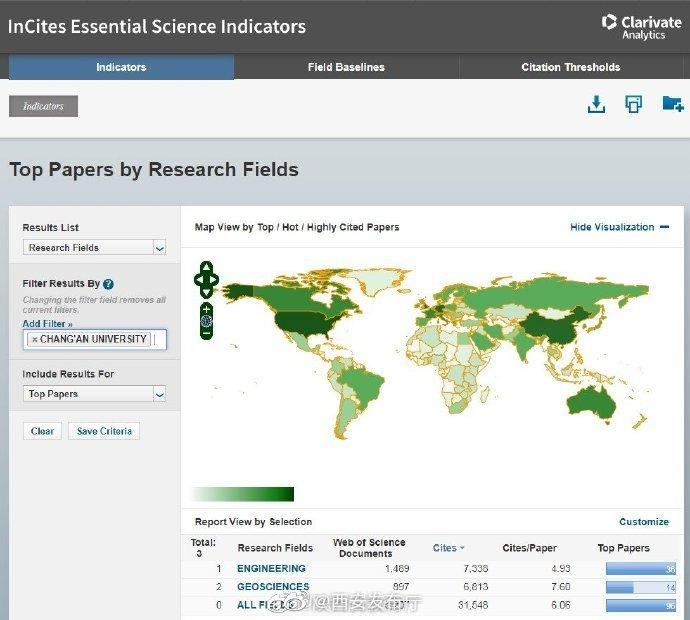 长安大学地球科学学科首次进入ESI全球排名前1%