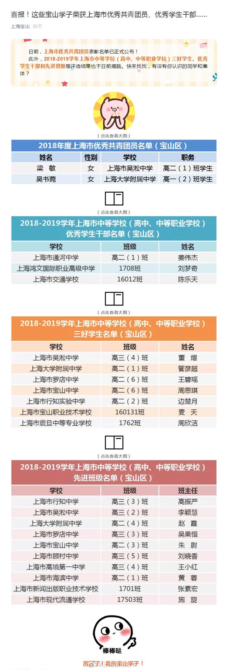 喜报!这些宝山学子荣获上海市优秀共青团员、优秀学生干部