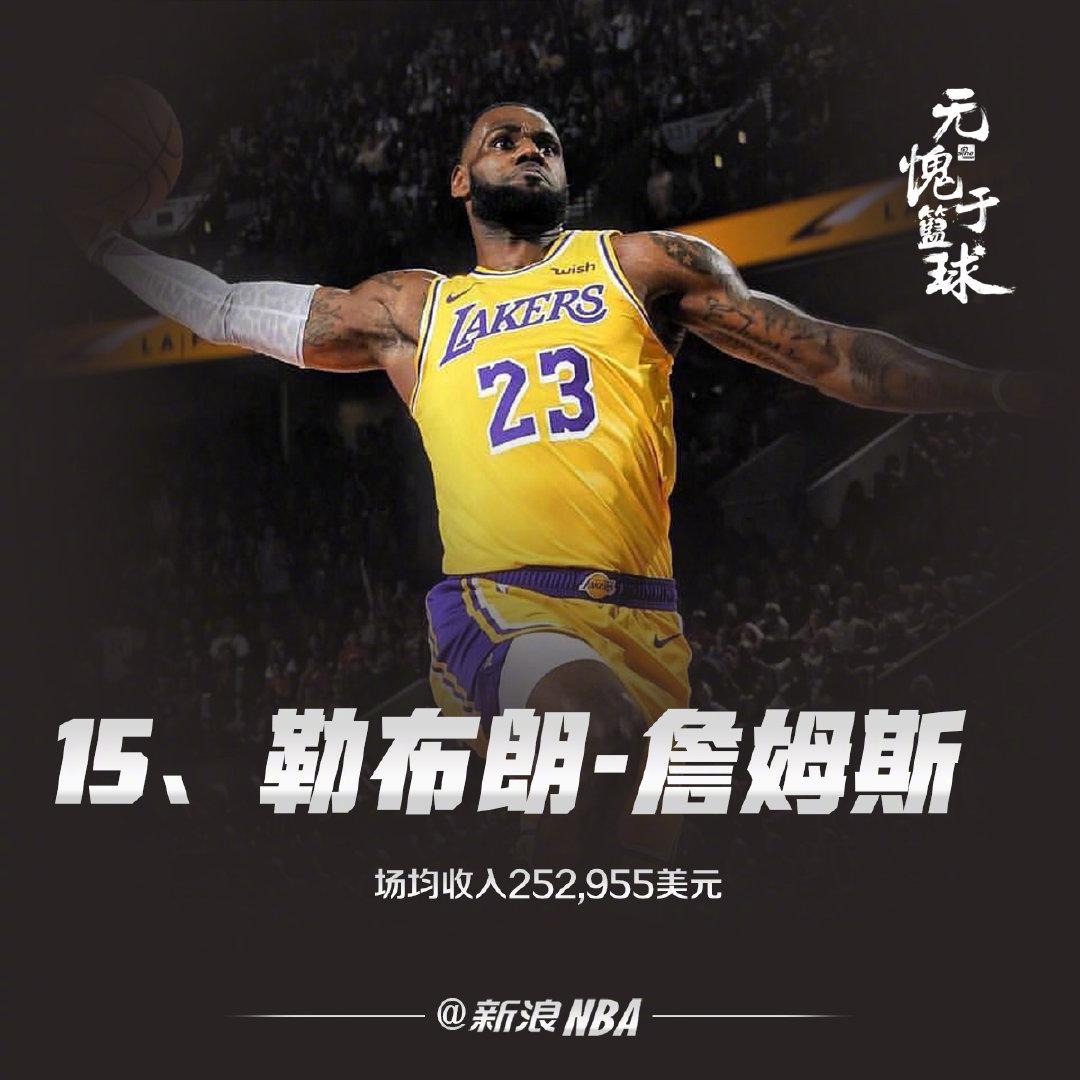 NBA历史上场均赚钱最多的15位球员!这个排名有没有惊到你?