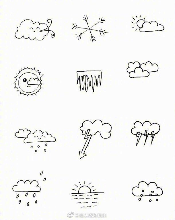 超可爱的天气类简笔画,和小朋友一起画吧 ~(作者