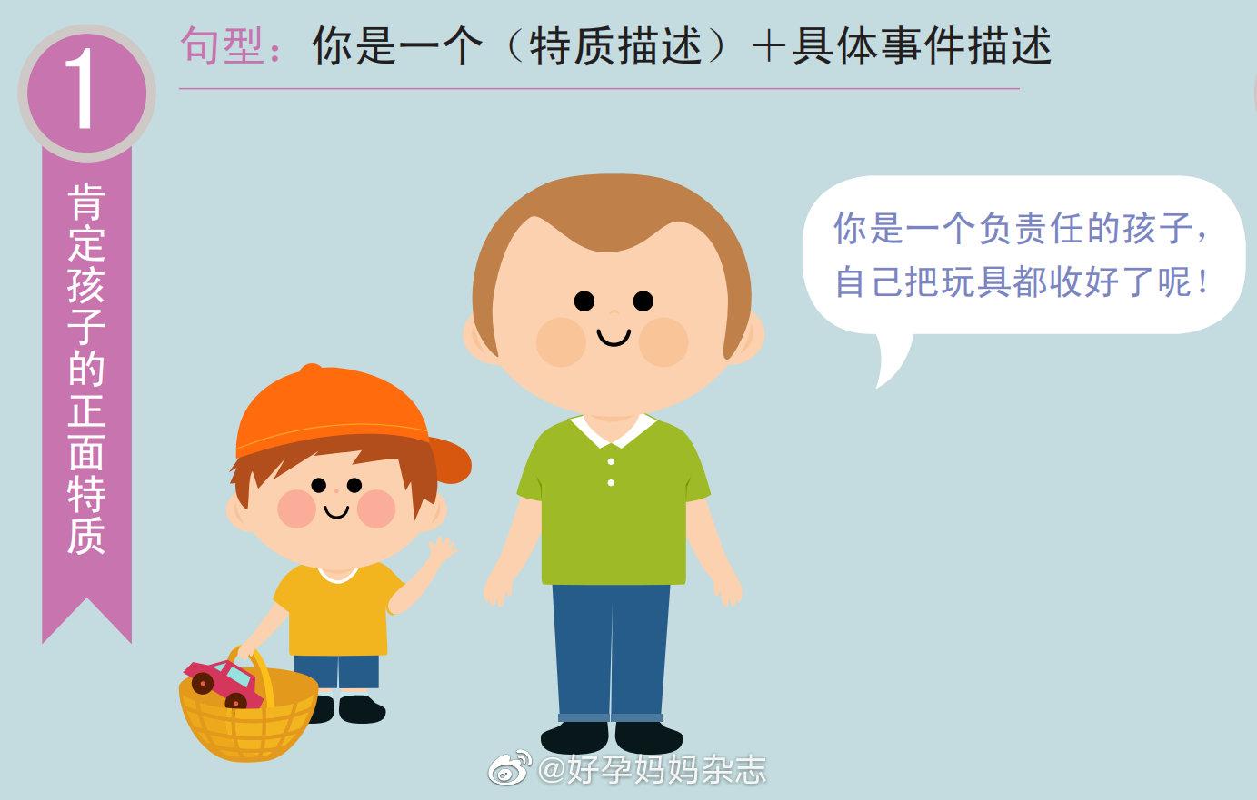鼓励孩子的话语需要技巧