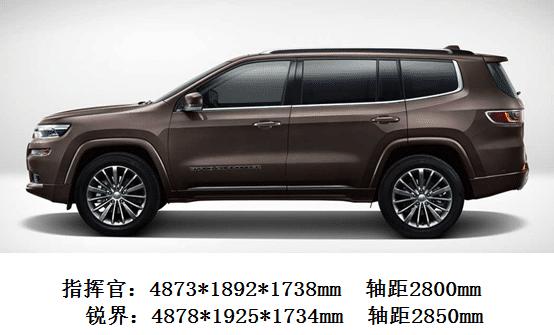 """中型SUV市场再现""""搅局者"""", 2.0T出265马力!"""