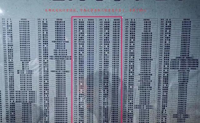 长郡中学2019年毕业生高考录取去向全部数据(长郡中学官方公布