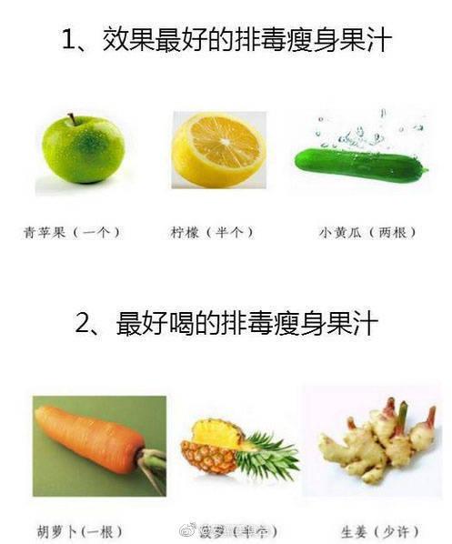 健身公认十大果汁:排毒减脂、美白抗衰老、润肺抗病毒!