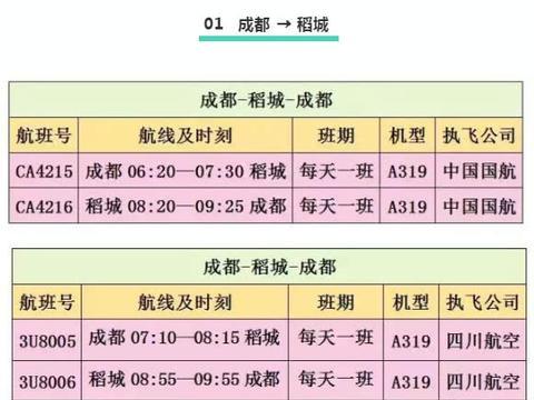 2019年稻城亚丁夏季航班时刻表,稻城亚丁机场怎么去稻城亚丁