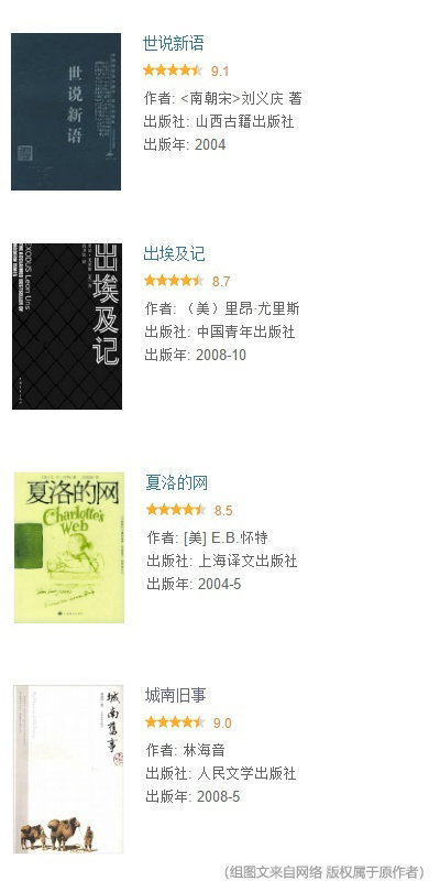 那些评分很高,有生之年必须要读的文学作品!!!