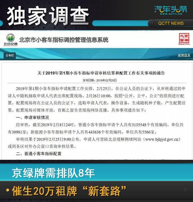 """京绿牌需排队8年,催生20万租牌""""新套路"""""""