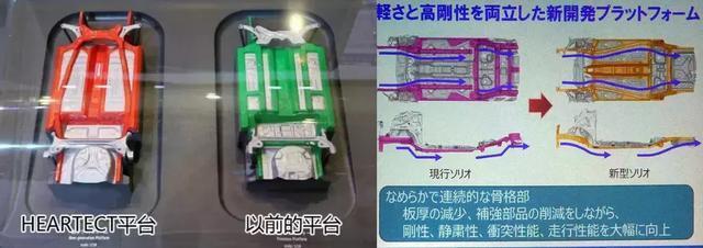 日本媒体的灵魂拷问:更好的铃木Solio却卖不过丰田Roomy四姐妹