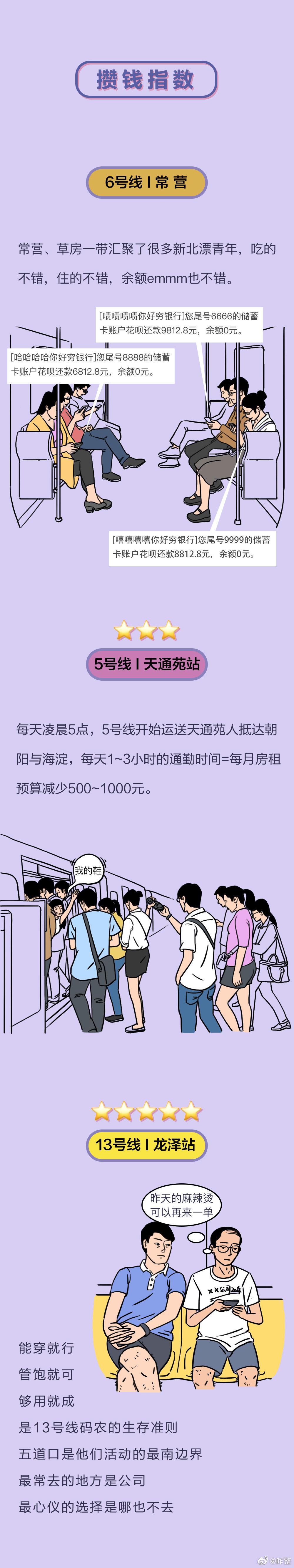 北京地铁图鉴:西二旗没有大胸,八通线不相信爱情