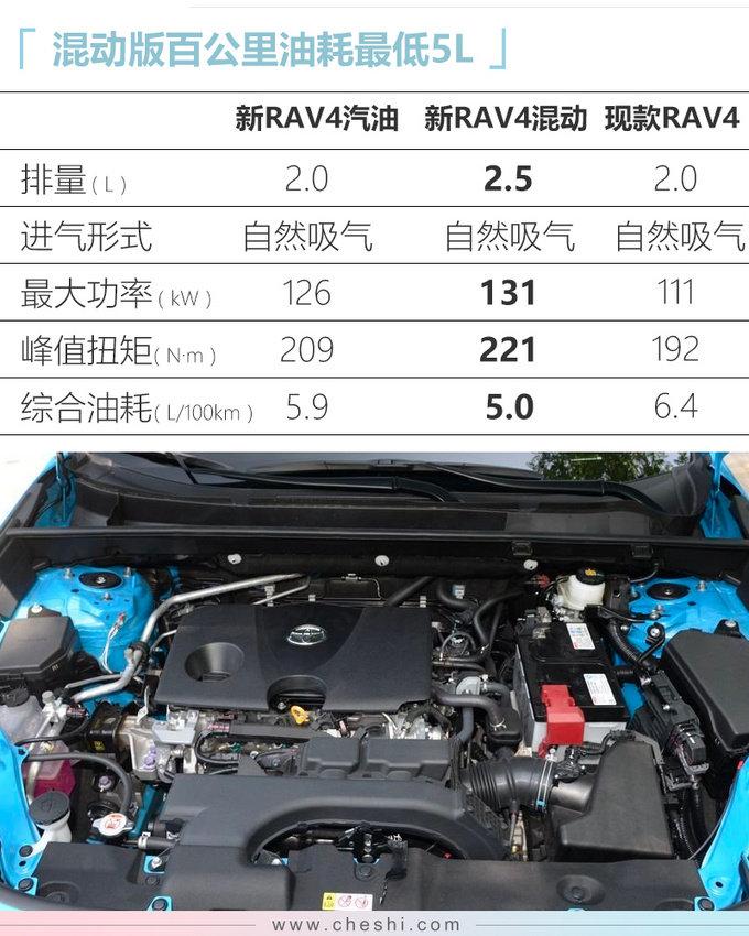 丰田新RAV4配置曝光 2.5L混动+四驱 油耗仅5升