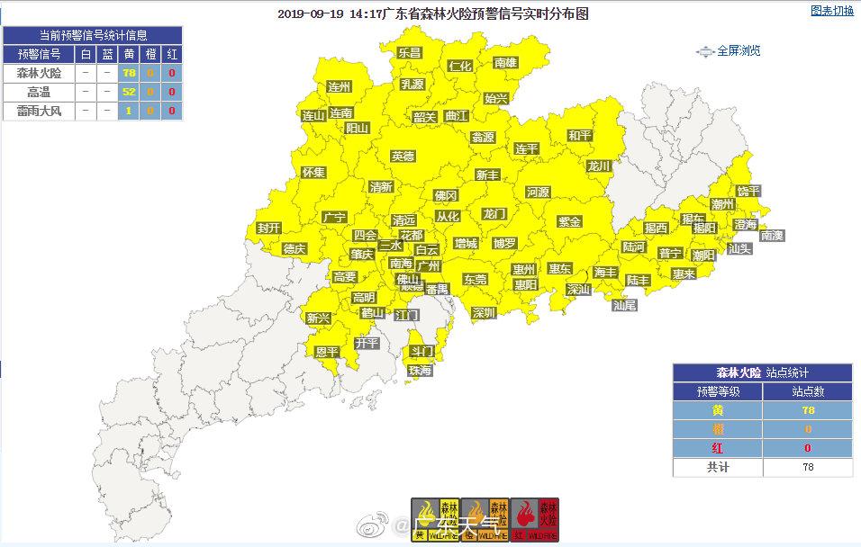 9月19日14时,在小北风的影响下,粤北部分市县相对湿度跌破30%