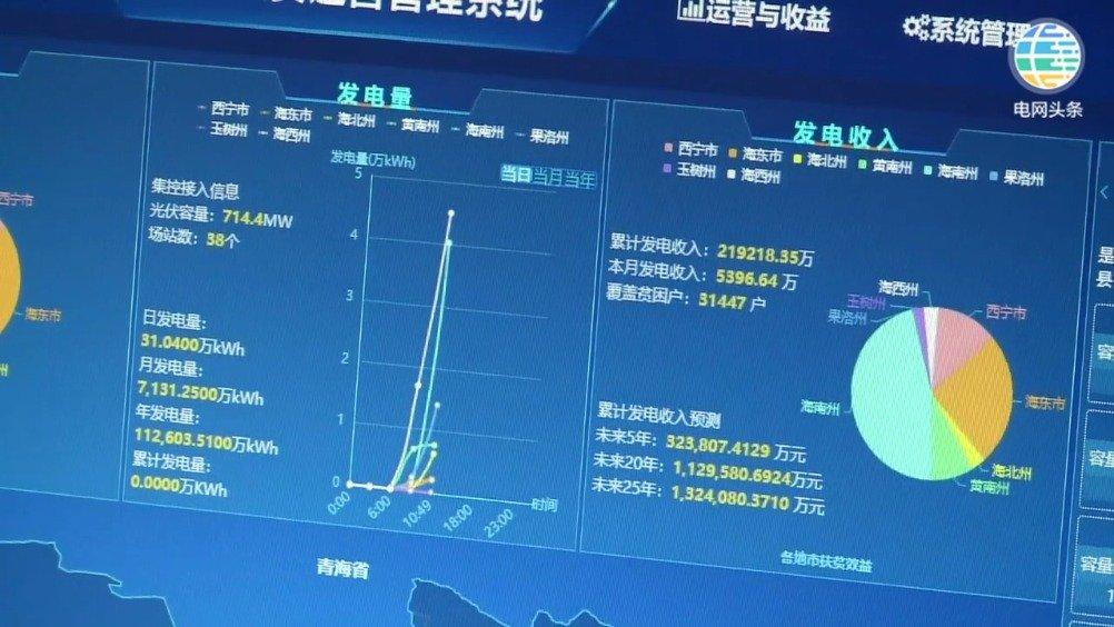 青海扶贫之光丨探访建设新案例——青海光伏扶贫大数据中心