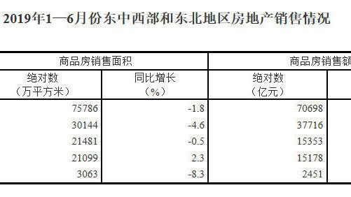 """6月份20城二手房价格环比回落 """"小阳春""""后""""微寒""""?"""