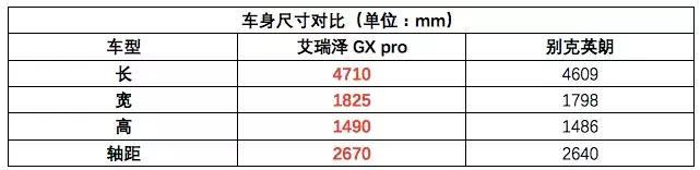 """在英朗面前""""虎口夺食"""",艾瑞泽GX Pro的硬核实力尽显优势"""