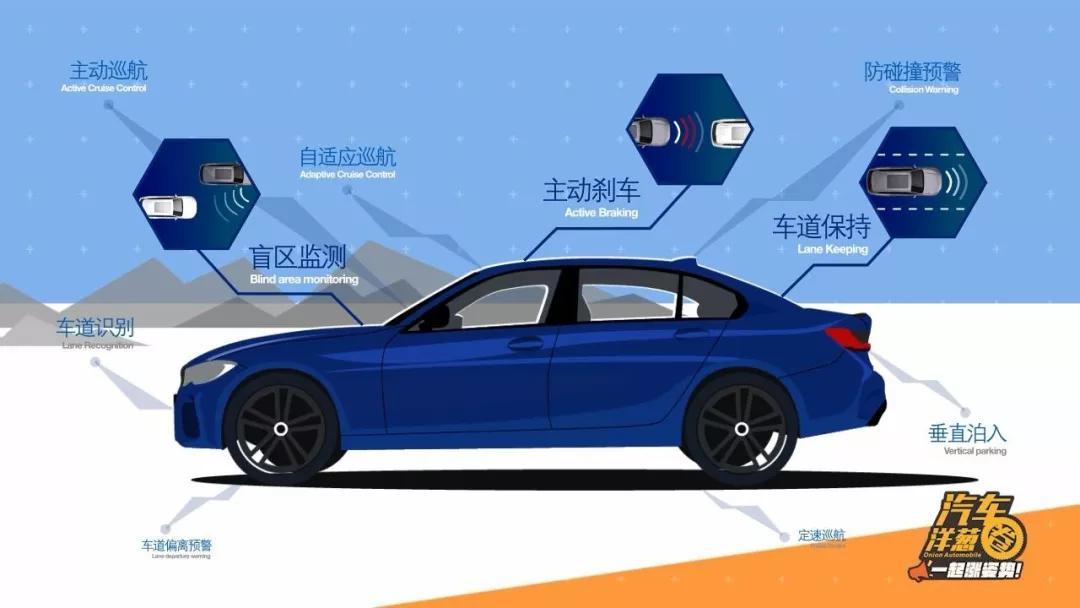 当豪华品牌玩起了科技之后,造车新势力可以靠边站了!