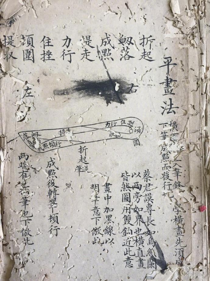 一个清朝手抄本,研究写字规律的。