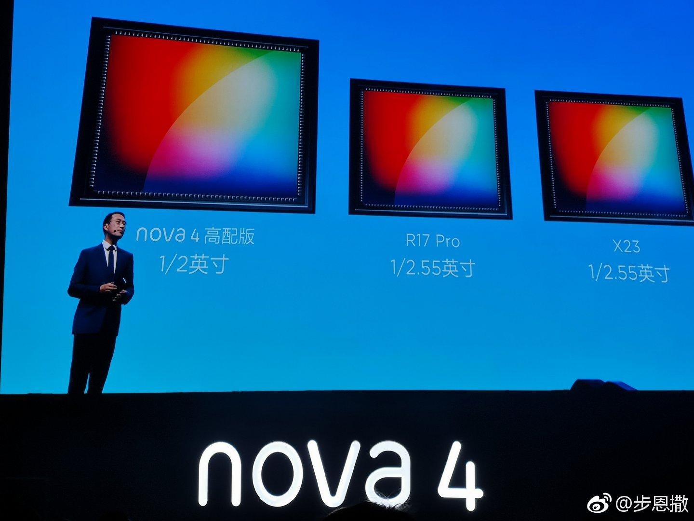 nova4手绘海报