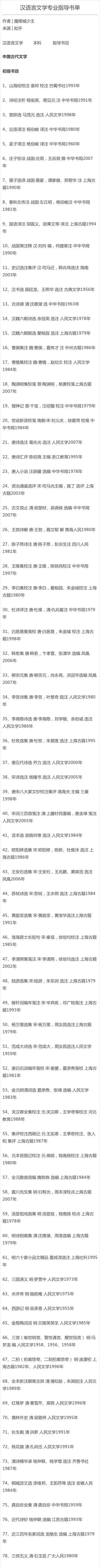 汉语言文学专业指导书单,马住!
