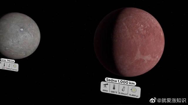 超全的3D版太阳系天体科普,从行星到卫星再到人造卫星