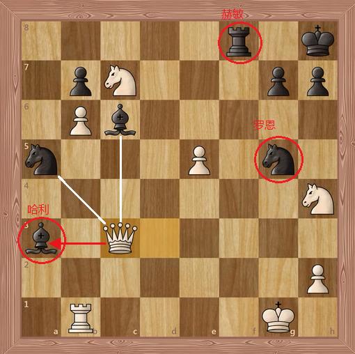 赢下这局霍格沃兹历年来最精彩的棋后,罗恩给格兰芬多挣了50分