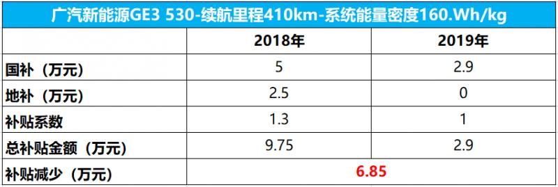 江淮iEVS4预售价13万-17万元 对标传祺GE3 530