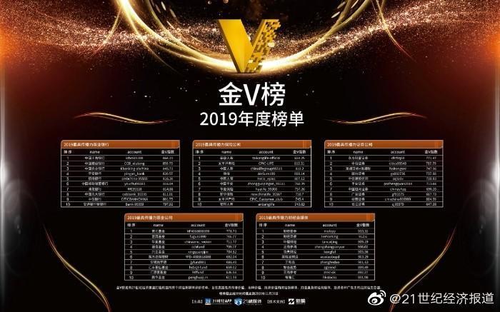 《2019金V榜年度财经商业知识服务榜单》发布