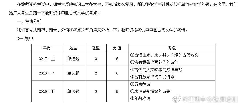 中国古代文学考点归纳 语文学科