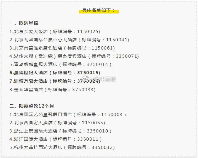 淄博世纪大酒店、淄博万豪大酒店被取消五星级资格