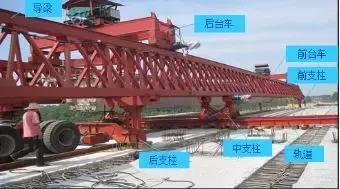一篇看完桥梁上部结构施工知识点图片
