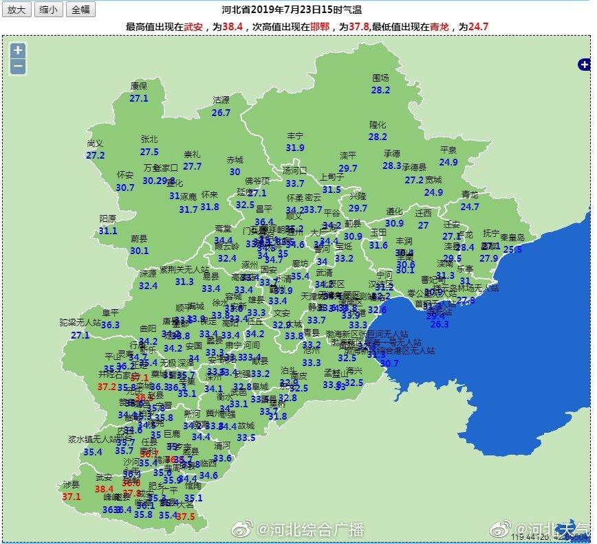 最高值出现在武安,为38.4℃