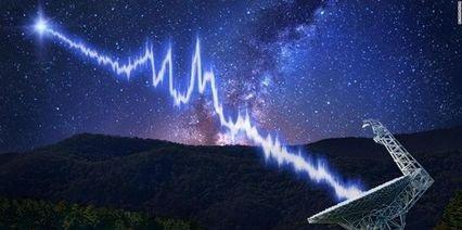 加拿大科学家接收15亿光年外的无线电波,地外文明真的存在