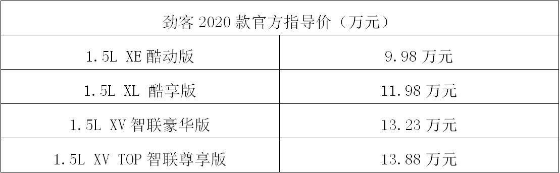 敢开始 才劲客 东风日产劲客2020款焕新再出发